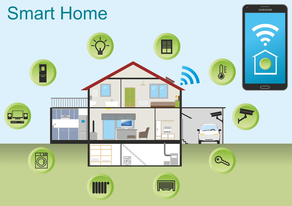 Smart Home zuhause